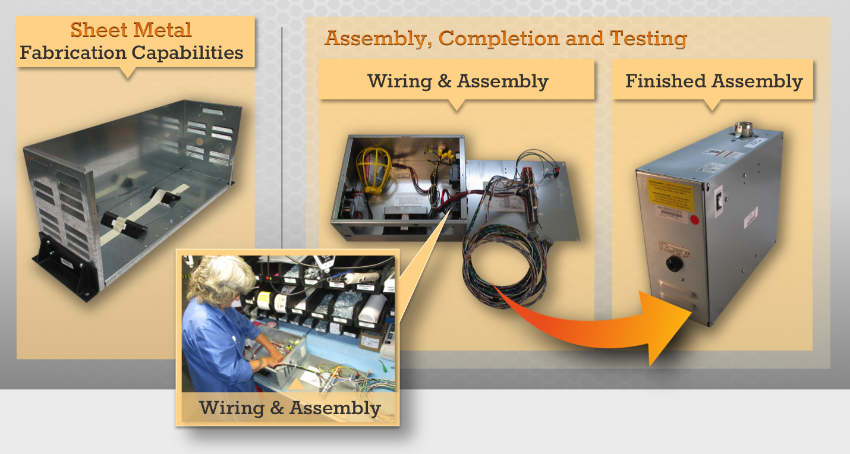 assembly capability 7