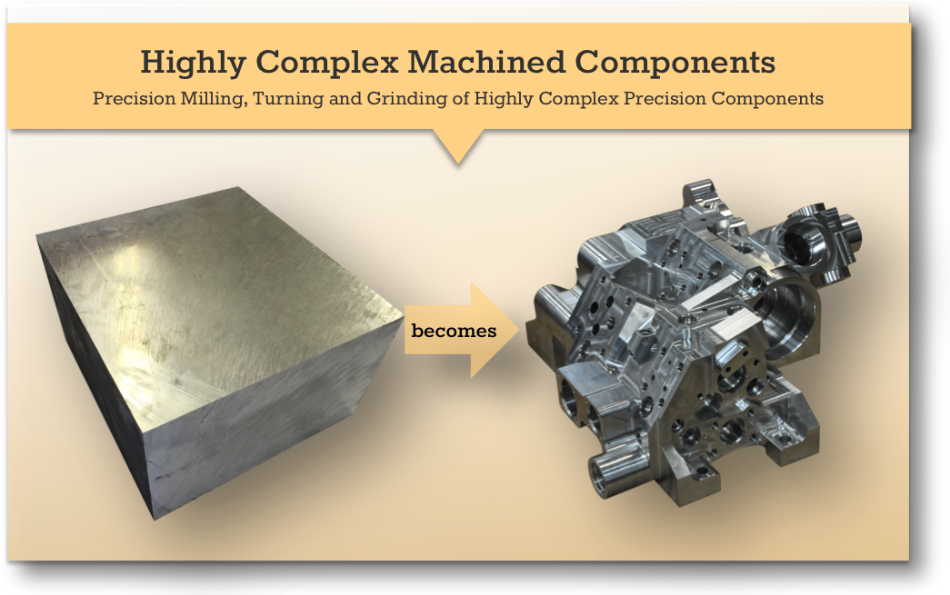 Solid Block precision milled, turned and grinded into a highly complex component