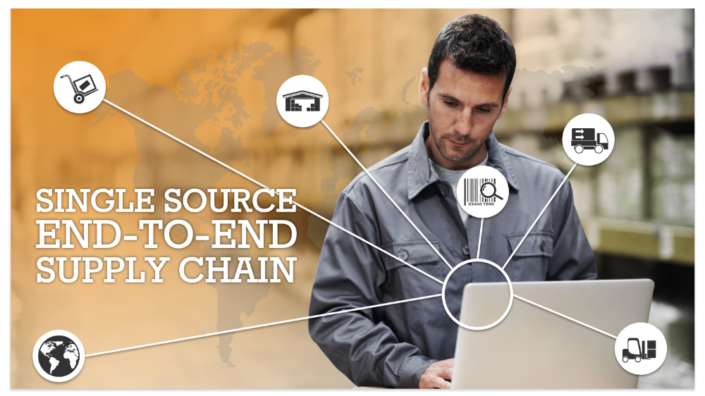 single source end to end supply chain px